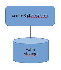 Architecture_Centos5_12C1_1